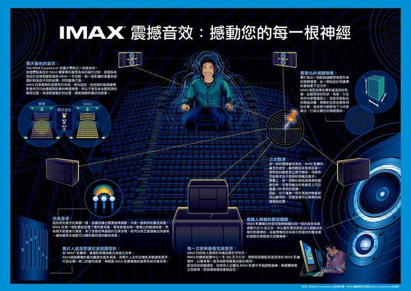 IMAX-06