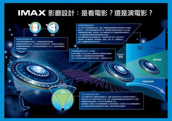 IMAX-04